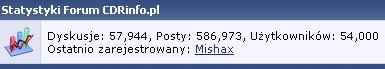 Nowa wersja forum-staty.jpg