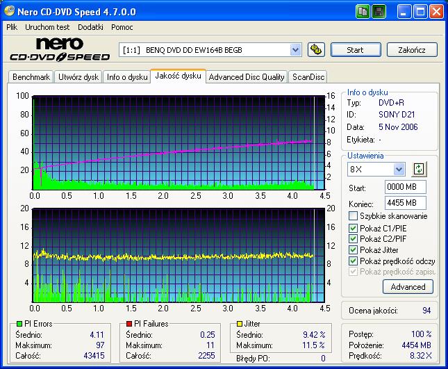 Nazwa:  SonySportx16+RHV96(x8).png,  obejrzany:  122 razy,  rozmiar:  62.0 KB.