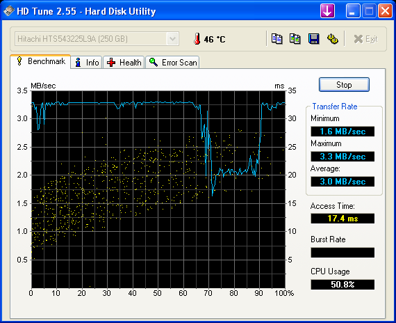 Nazwa:  HDTune_Benchmark_Hitachi_HTS543225L9A.png,  obejrzany:  200 razy,  rozmiar:  39.3 KB.