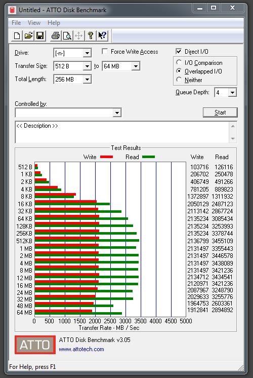 szybki test SSD Samsung 960 Pro M2 NVMe-przechwytywanie04.png