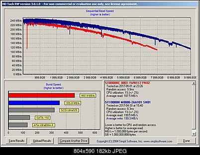 "Seagate Enterprise NAS HDD (ST8000NE0001), 3.5"", 8000 GB, 256 MB, 7200 obr/min.-hd-tach-porowanie-10-tb-z-8-tb.jpg"