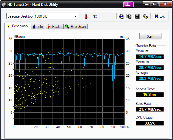 [Test] Seagate Expansion 1.5TB (ST31500541AS + USB).-sea-hdtune.png