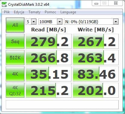 Nazwa:  CrystalDiskMark 3.0.2c @ICH10R SATA II.PNG,  obejrzany:  918 razy,  rozmiar:  56.4 KB.