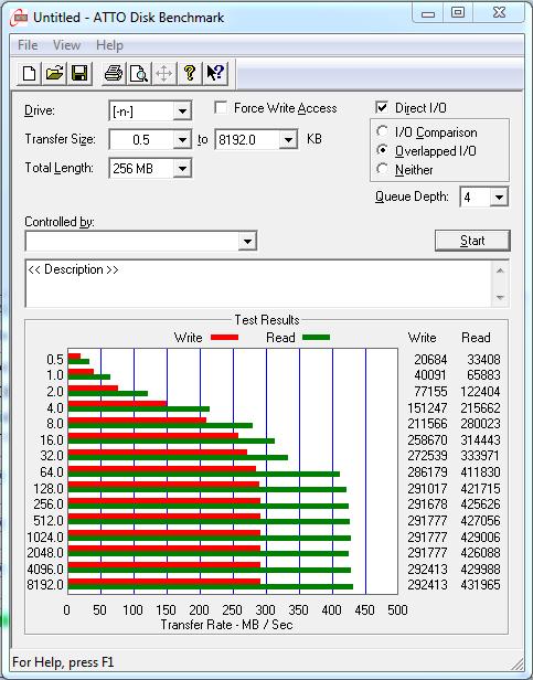 Nazwa:  ATTO Disk Benchmark 2.47 @ICH10R SATA II.PNG,  obejrzany:  893 razy,  rozmiar:  39.0 KB.
