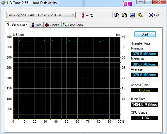 Nazwa:  HDTune_Benchmark_Samsung_SSD_840_PRO_Seri @Marvell 88SE9128 SATA 6Gbs.png,  obejrzany:  877 razy,  rozmiar:  29.7 KB.