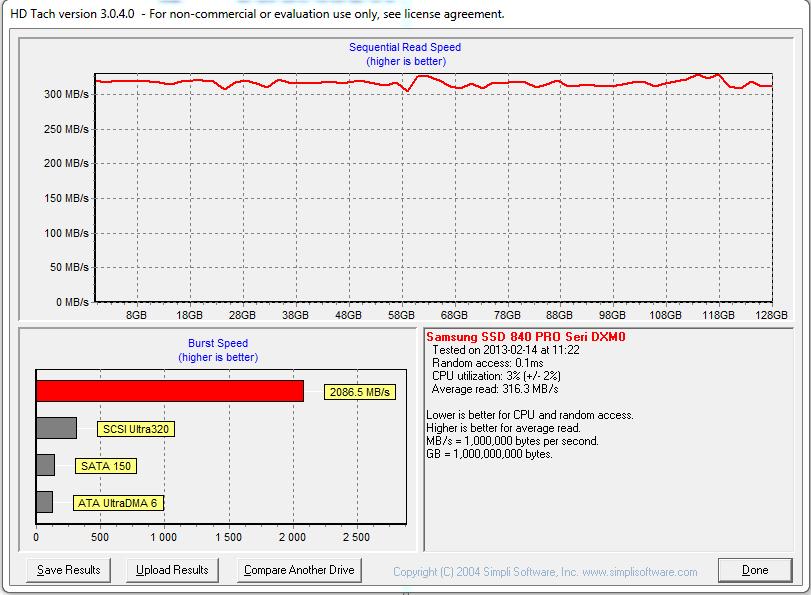 Nazwa:  HDTach 3.0.4.0 @Marvell 88SE9128 SATA 6Gbs.PNG,  obejrzany:  865 razy,  rozmiar:  38.5 KB.