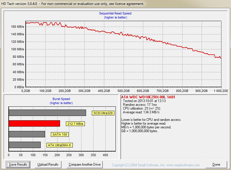"""Western Digital Caviar Green (WD10EZRX), 3.5"""", 1000 GB, 64 MB, 5400-7200 rpm.-hdtach-wd-1tb.png"""