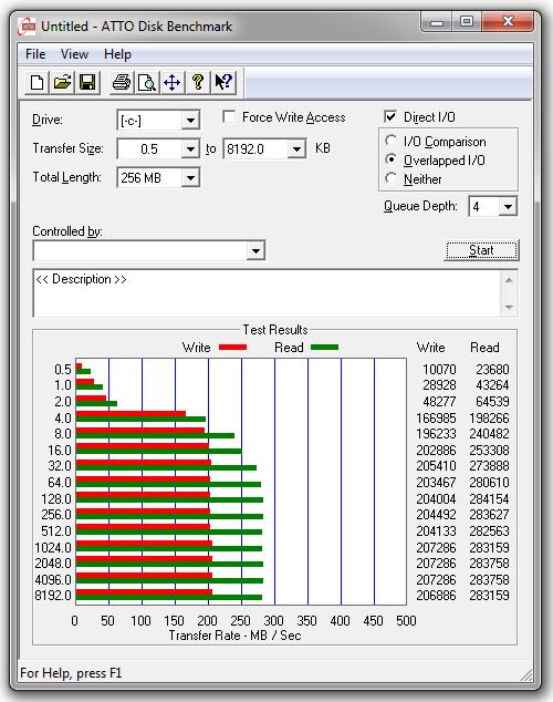 Test SSD Transcend 370 128GB Sata3 (TS128GSSD370)-atto-transcend-370-128gb.png