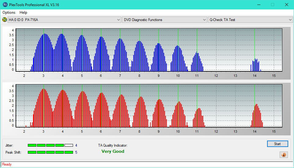 Nazwa:  TA Test (Inner Zone Layer 1)_4x_PX-716A.png,  obejrzany:  42 razy,  rozmiar:  49.0 KB.