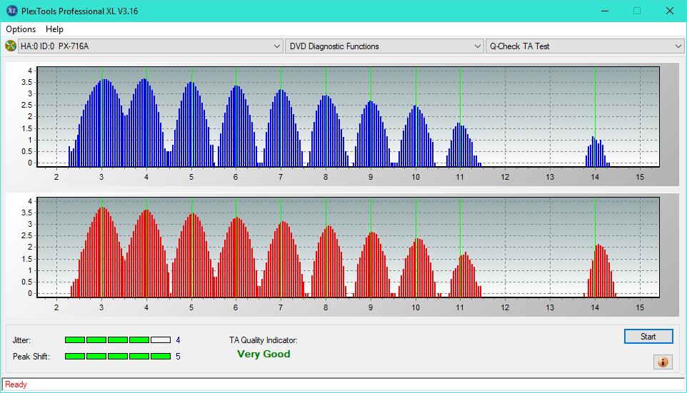 Nazwa:  TA Test (Outer Zone Layer 1)_4x_PX-716A.png,  obejrzany:  41 razy,  rozmiar:  48.9 KB.