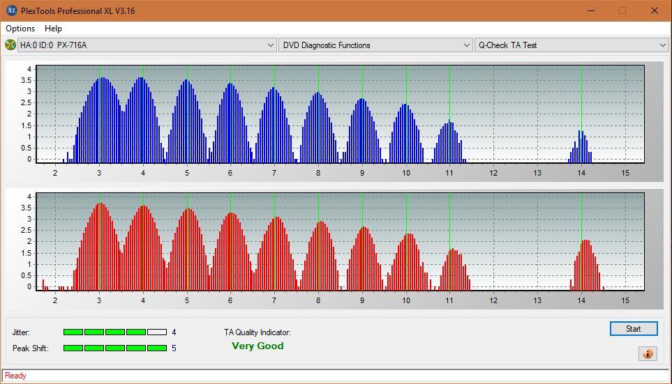 Nazwa:  TA Test (Middle Zone Layer 1)_8x_PX-716A.png,  obejrzany:  40 razy,  rozmiar:  50.3 KB.