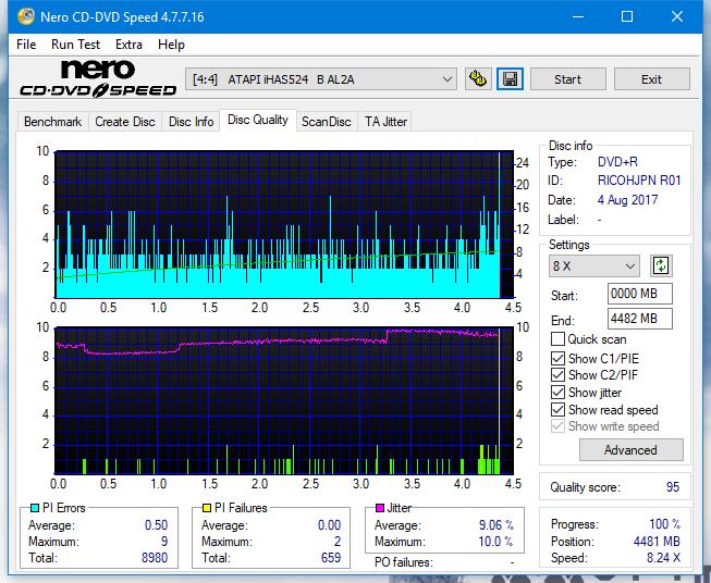 Nazwa:  DQ_4x_iHAS524-B.png,  obejrzany:  29 razy,  rozmiar:  66.0 KB.