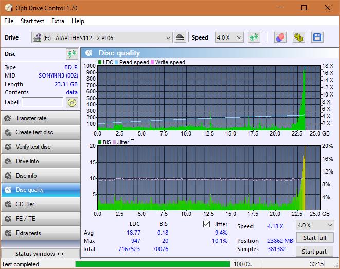 Nazwa:  DQ_ODC170_4x_OPCon_iHBS112-Gen2.png,  obejrzany:  14 razy,  rozmiar:  46.2 KB.