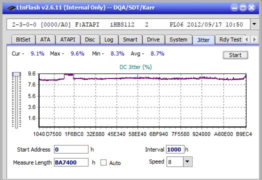 Nazwa:  Jitter_6x_OPCon_iHBS112-Gen2.png,  obejrzany:  16 razy,  rozmiar:  20.4 KB.