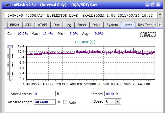 Nazwa:  Jitter_6x_OPCon_PX-LB950SA.png,  obejrzany:  16 razy,  rozmiar:  20.8 KB.