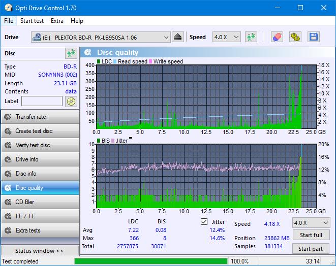 Nazwa:  DQ_ODC170_8x_OPCon_PX-LB950SA.png,  obejrzany:  15 razy,  rozmiar:  48.3 KB.