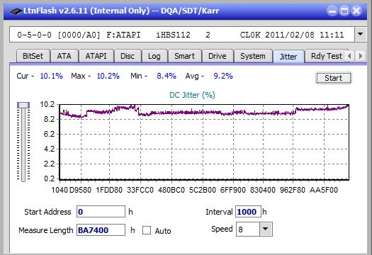 Nazwa:  Jitter_8x_OPCon_iHBS112-Gen1.png,  obejrzany:  15 razy,  rozmiar:  20.4 KB.