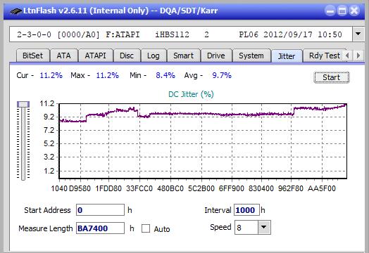 Nazwa:  Jitter_8x_OPCon_iHBS112-Gen2.png,  obejrzany:  15 razy,  rozmiar:  20.3 KB.