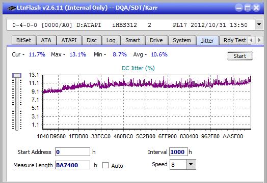Nazwa:  Jitter_8x_OPCon_iHBS312.png,  obejrzany:  15 razy,  rozmiar:  20.9 KB.