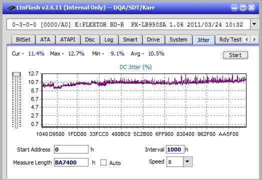 Nazwa:  Jitter_8x_OPCon_PX-LB950SA.png,  obejrzany:  15 razy,  rozmiar:  21.0 KB.