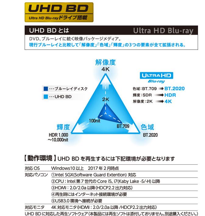 Logitec LBD-PUD6U3L\LBD-PVA6UCVBK Ultra HD Blu-ray-2017-08-30_11-59-05.png