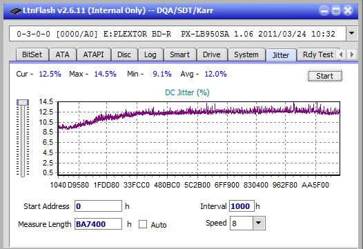 LG BE16NU50-jitter_8x_opcon_px-lb950sa.png