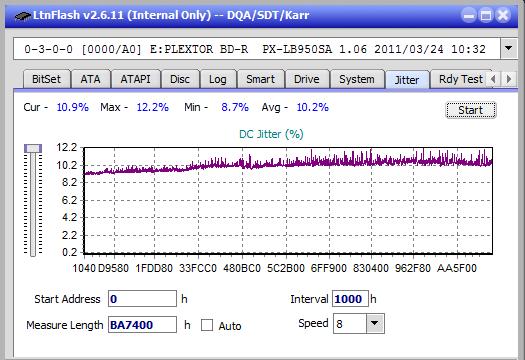 LG BE16NU50-jitter_4x_opcoff_px-lb950sa.png
