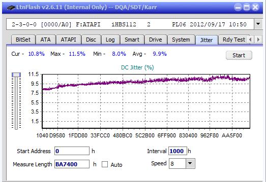 LG BE16NU50-jitter_6x_opcoff_ihbs112-gen2.png