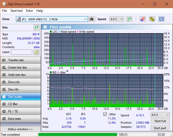 Nazwa:  DQ_ODC170_4x_OPCon_iHBS112-Gen2.png,  obejrzany:  86 razy,  rozmiar:  48.7 KB.