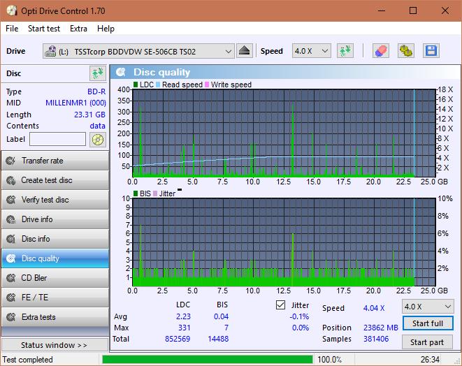 Nazwa:  DQ_ODC170_4x_OPCon_SE-506CB.png,  obejrzany:  87 razy,  rozmiar:  47.2 KB.