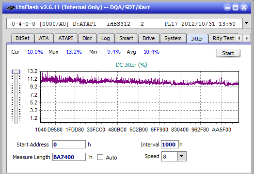 Nazwa:  Jitter_4x_OPCon_iHBS312.png,  obejrzany:  87 razy,  rozmiar:  20.8 KB.