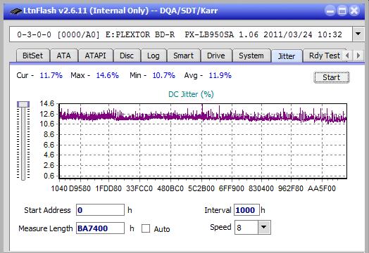 Nazwa:  Jitter_4x_OPCon_PX-LB950SA.png,  obejrzany:  87 razy,  rozmiar:  21.2 KB.