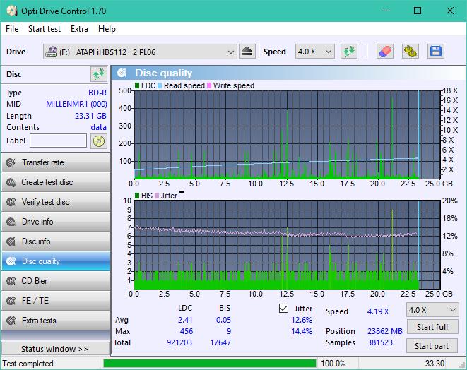 Nazwa:  DQ_ODC170_4x_OPCoff_iHBS112-Gen2.png,  obejrzany:  90 razy,  rozmiar:  48.6 KB.