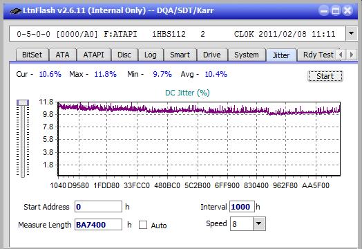 Nazwa:  Jitter_4x_OPCoff_iHBS112-Gen1.png,  obejrzany:  90 razy,  rozmiar:  20.4 KB.
