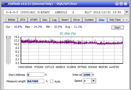 Nazwa:  Jitter_4x_OPCoff_iHBS312.png,  obejrzany:  89 razy,  rozmiar:  21.0 KB.