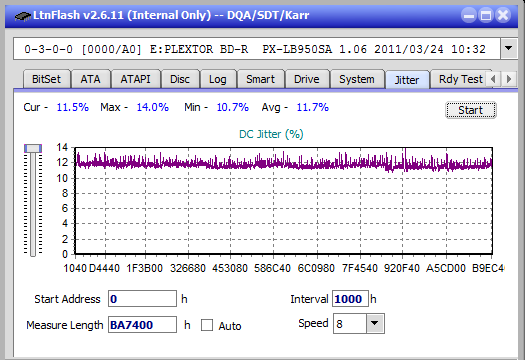 Nazwa:  Jitter_4x_OPCoff_PX-LB950SA.png,  obejrzany:  89 razy,  rozmiar:  21.2 KB.