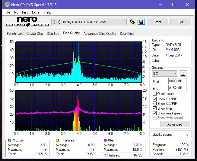 Nazwa:  DQ_4x_DW1620.png,  obejrzany:  70 razy,  rozmiar:  50.0 KB.