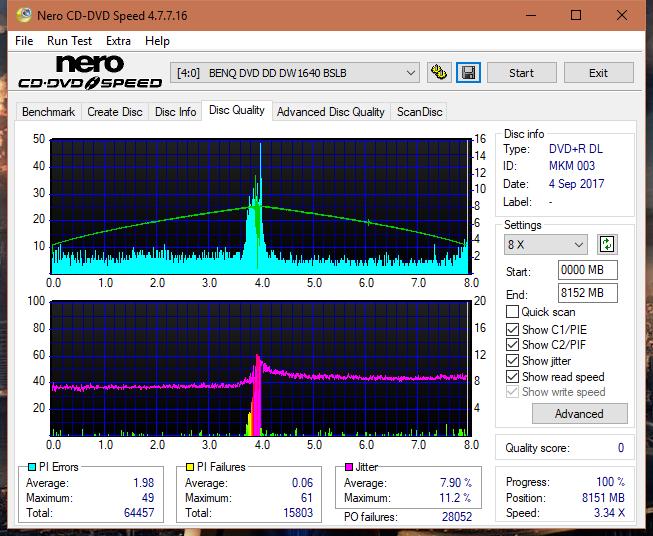 Nazwa:  DQ_4x_DW1640.png,  obejrzany:  70 razy,  rozmiar:  69.2 KB.