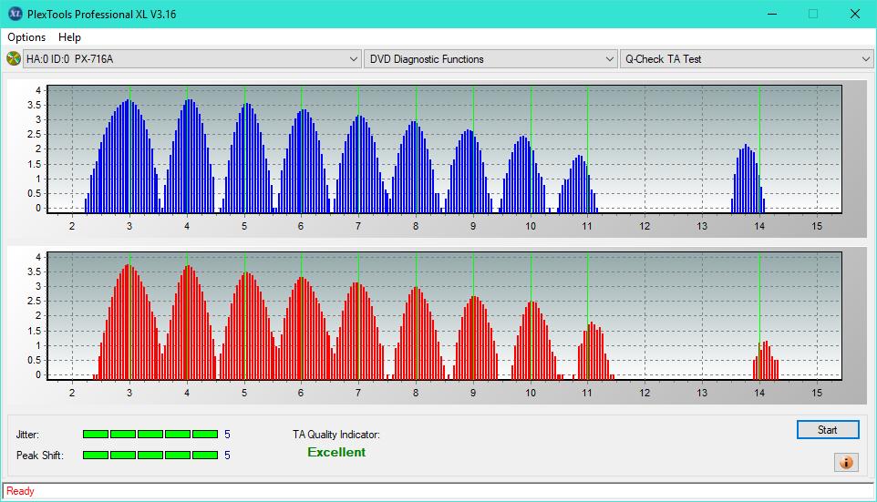 Nazwa:  TA Test (Inner Zone Layer 0)_4x_PX-716A.png,  obejrzany:  68 razy,  rozmiar:  48.8 KB.