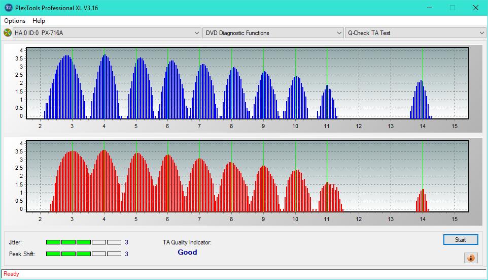 LG WH16NS60\LG BH16NS60 Ultra HD Blu-ray-ta-test-inner-zone-layer-1-_4x_px-716a.png
