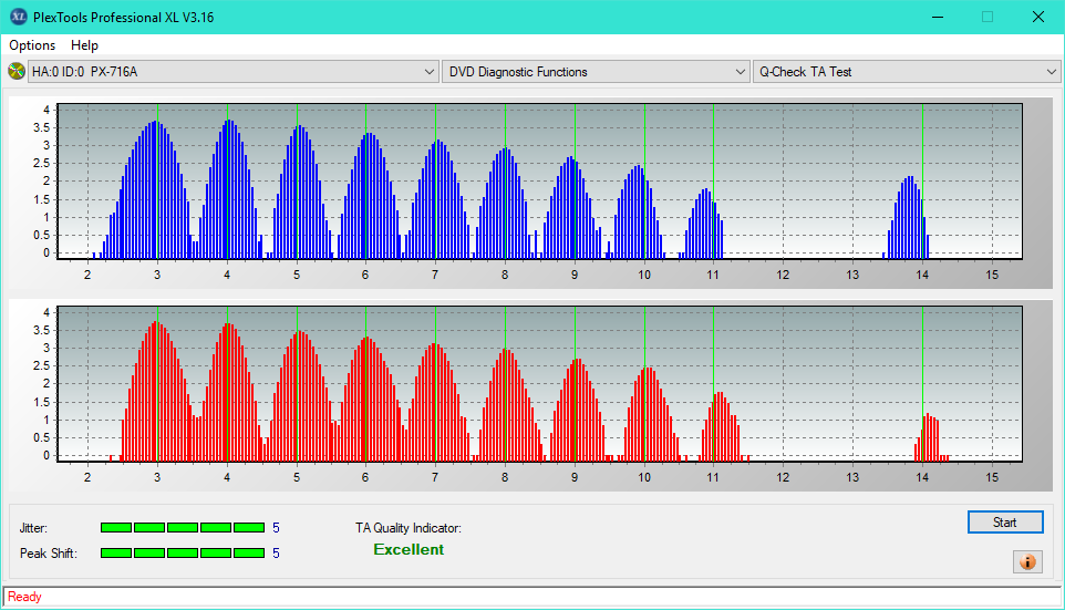 Nazwa:  TA Test (Middle Zone Layer 0)_4x_PX-716A.png,  obejrzany:  68 razy,  rozmiar:  48.7 KB.