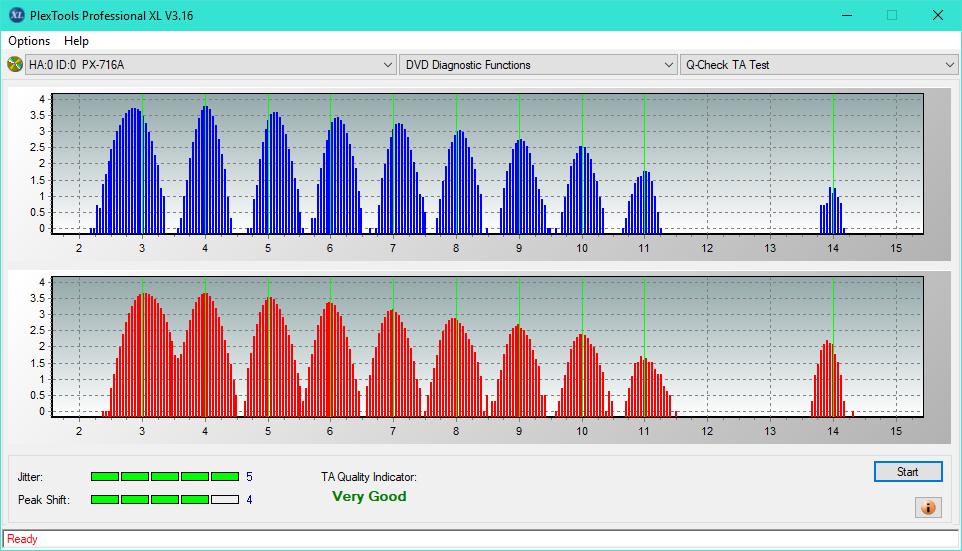 Nazwa:  TA Test (Middle Zone Layer 1)_4x_PX-716A.png,  obejrzany:  69 razy,  rozmiar:  49.5 KB.