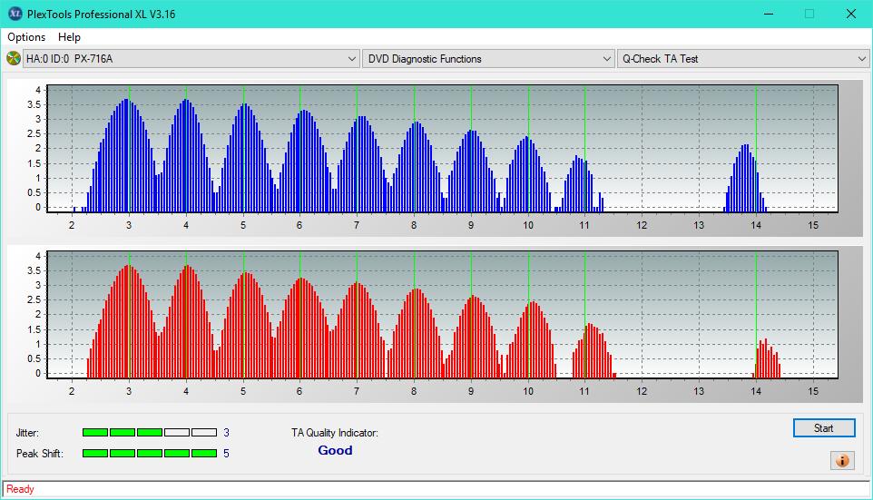 Nazwa:  TA Test (Outer Zone Layer 0)_4x_PX-716A.png,  obejrzany:  68 razy,  rozmiar:  48.6 KB.