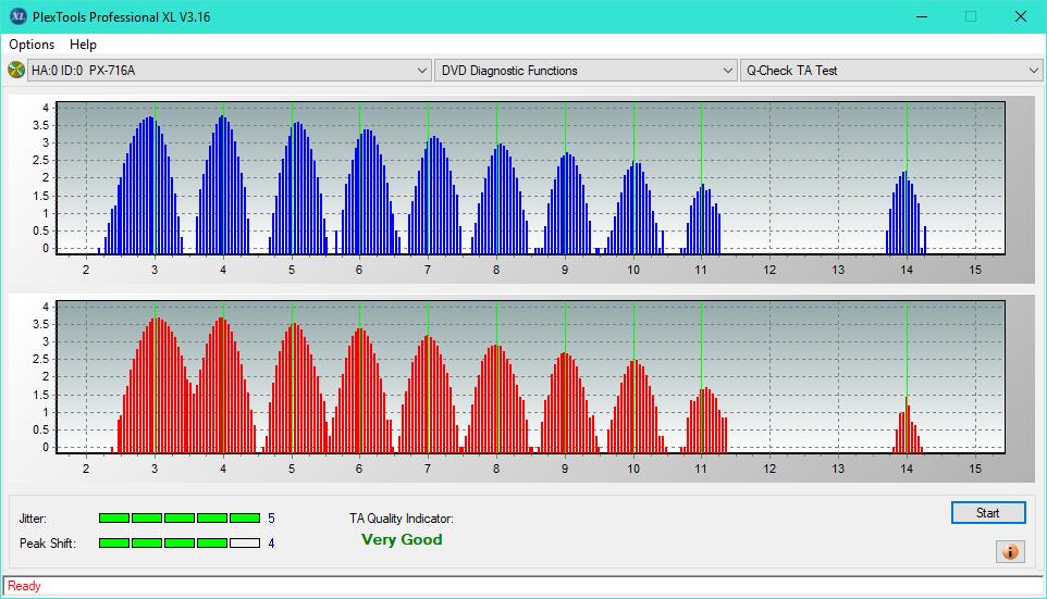 Nazwa:  TA Test (Outer Zone Layer 1)_4x_PX-716A.png,  obejrzany:  68 razy,  rozmiar:  49.2 KB.
