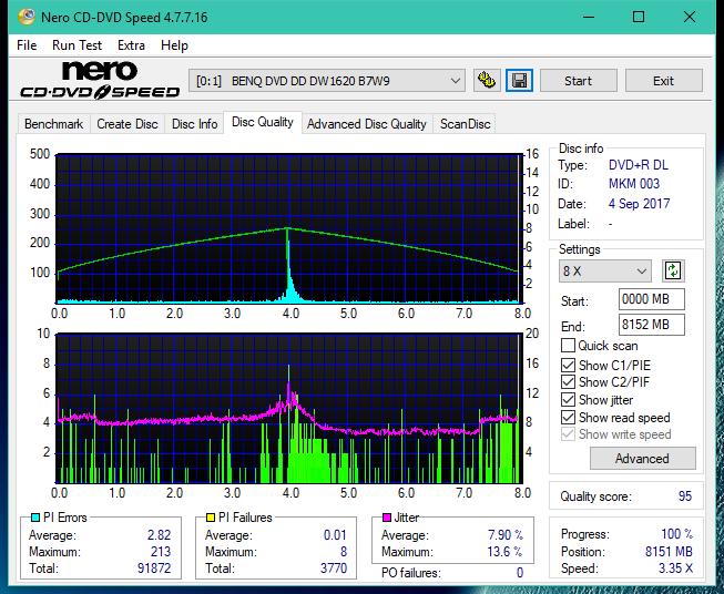 LG WH16NS60\LG BH16NS60 Ultra HD Blu-ray-dq_8x_dw1620.png