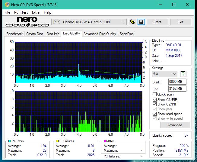 Nazwa:  DQ_8x_AD-7240S.png,  obejrzany:  68 razy,  rozmiar:  60.2 KB.