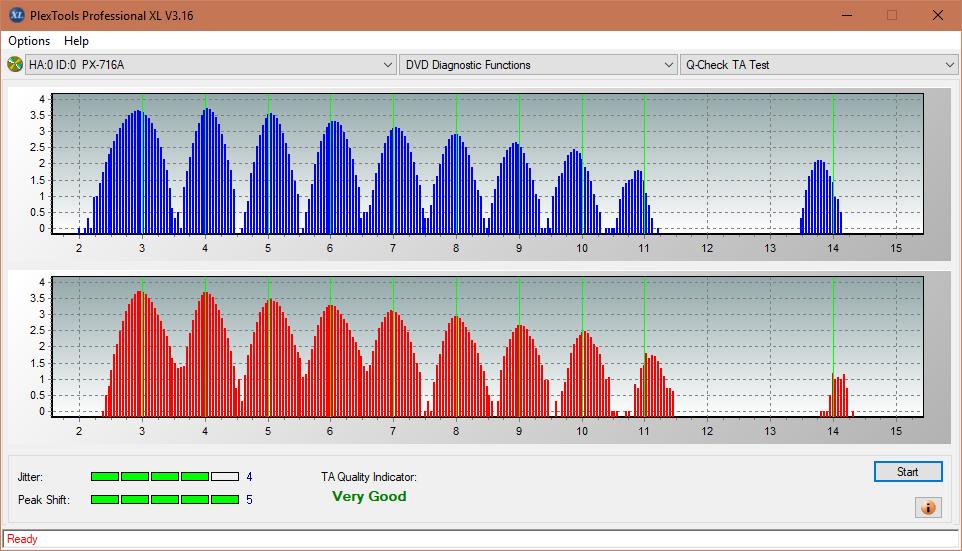 Nazwa:  TA Test (Inner Zone Layer 0)_8x_PX-716A.png,  obejrzany:  70 razy,  rozmiar:  48.8 KB.