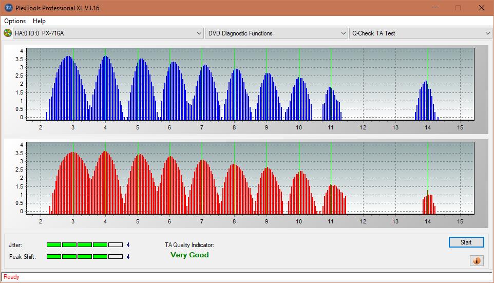 Nazwa:  TA Test (Inner Zone Layer 1)_8x_PX-716A.png,  obejrzany:  69 razy,  rozmiar:  49.2 KB.
