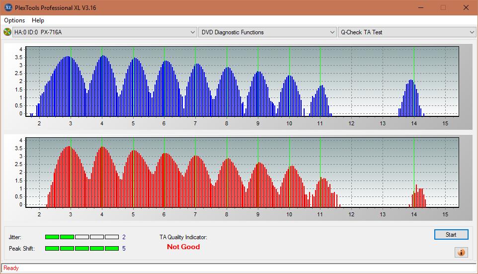 Nazwa:  TA Test (Outer Zone Layer 1)_8x_PX-716A.png,  obejrzany:  69 razy,  rozmiar:  48.3 KB.