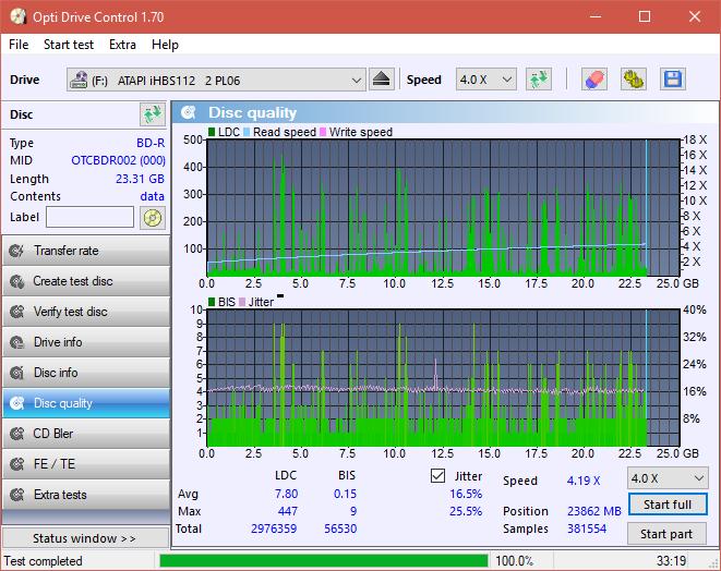 Nazwa:  DQ_ODC170_2x_OPCon_iHBS112-Gen2.png,  obejrzany:  14 razy,  rozmiar:  52.3 KB.